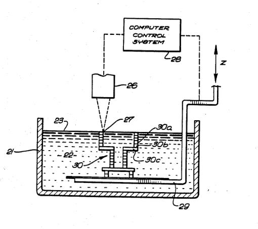 SLA Patent , Chuck Hull, 11.3.1986